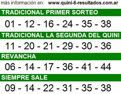 Sorteo 2250 Quini 6 03/05/2015