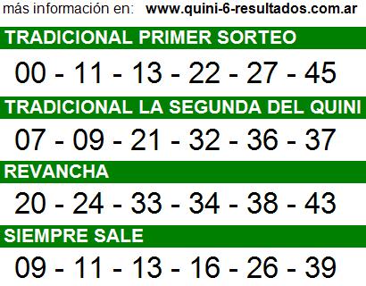 Sorteo 2266 Quini 6 28/06/2015